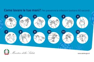 disinfettante mani-coronavirus-come-lavare-le-mani
